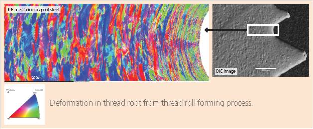 Use of EBSD for deformation analysis in steel