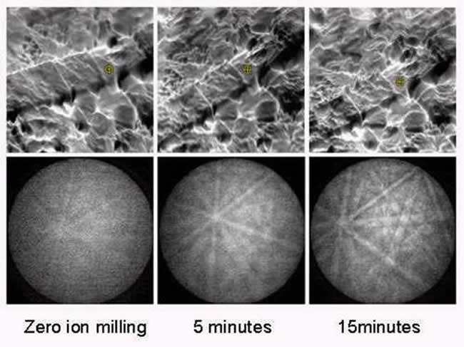 The effect of different ion milling times on pattern quality acquired on a copper sample